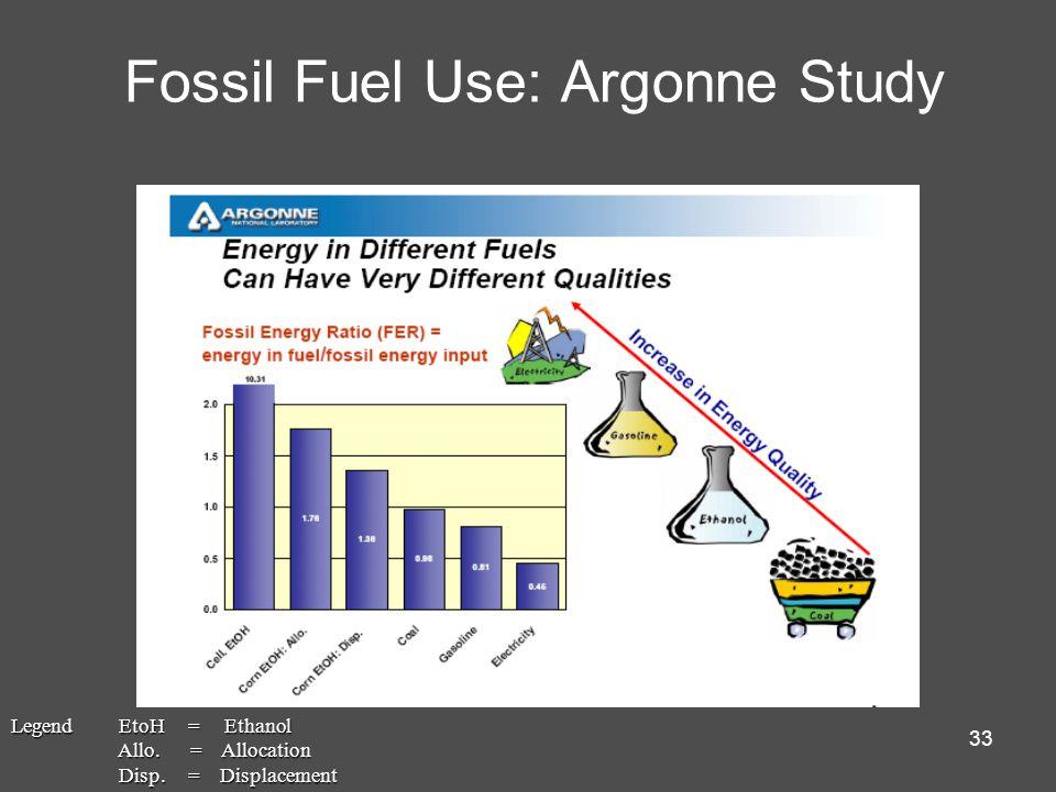 33 Fossil Fuel Use: Argonne Study Legend EtoH = Ethanol Allo.