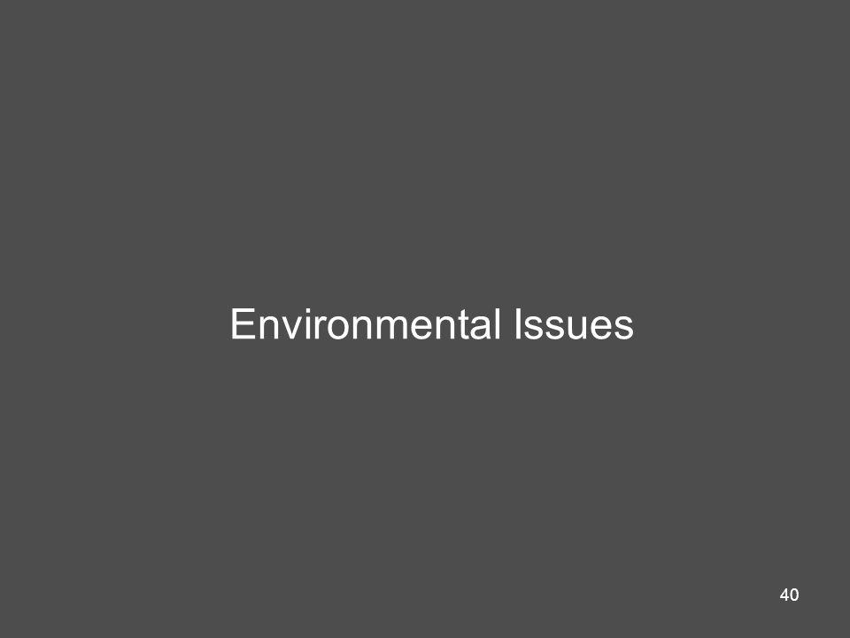 40 Environmental Issues