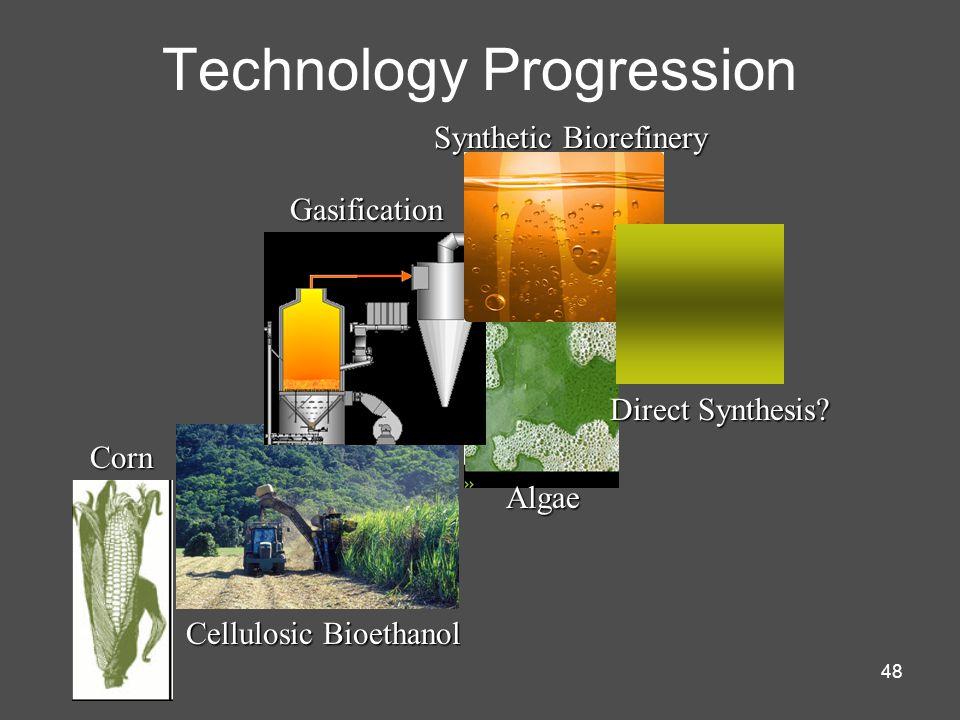 48 Technology Progression Corn Cellulosic Bioethanol Algae Synthetic Biorefinery Gasification Direct Synthesis