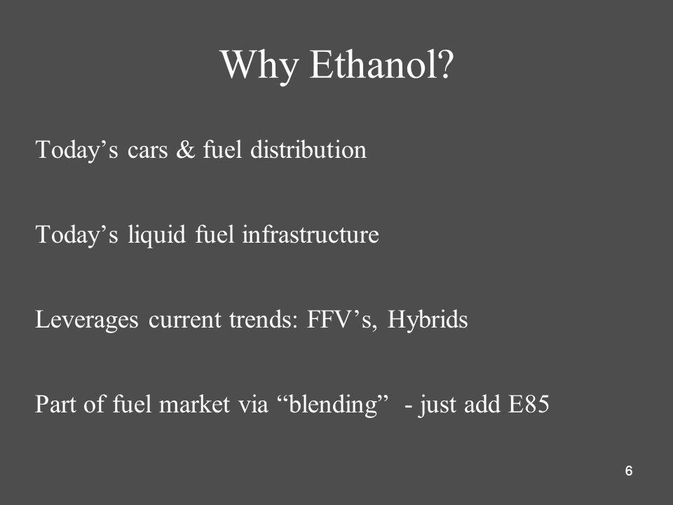 6 Why Ethanol.