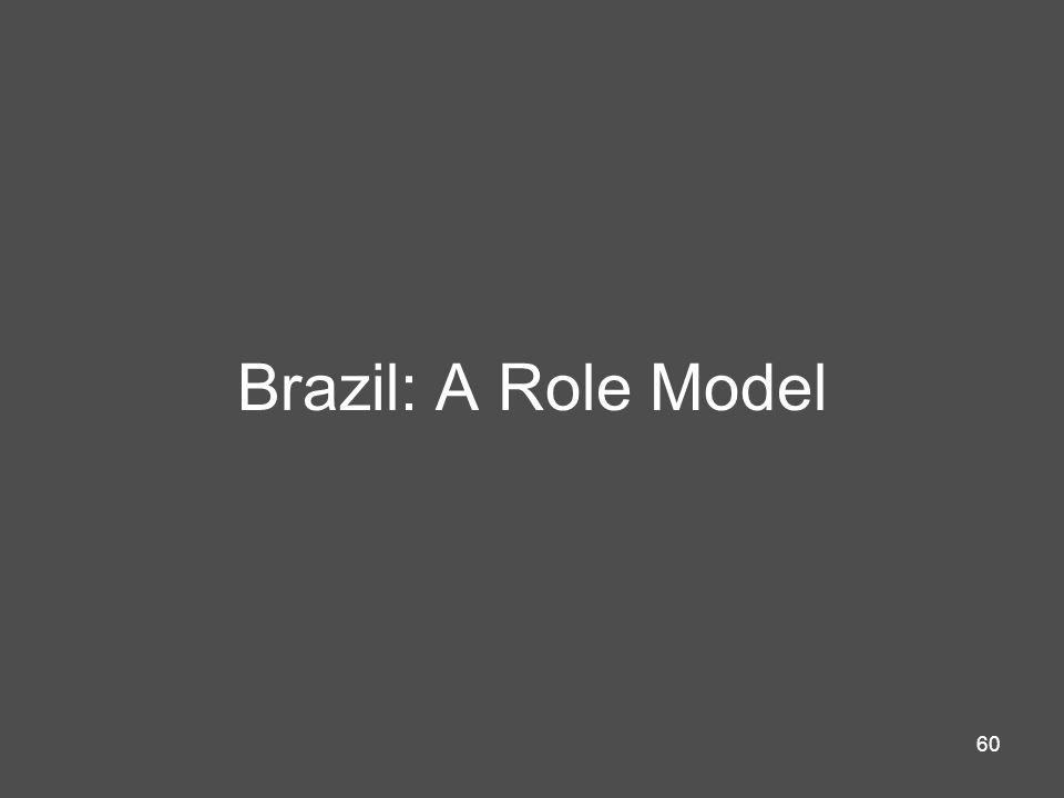 60 Brazil: A Role Model