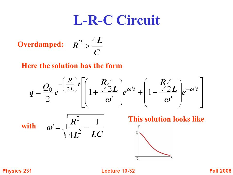 Fall 2008Physics 231Lecture L-R-C Circuit Overdamped: Here the solution has the form with This solution looks like