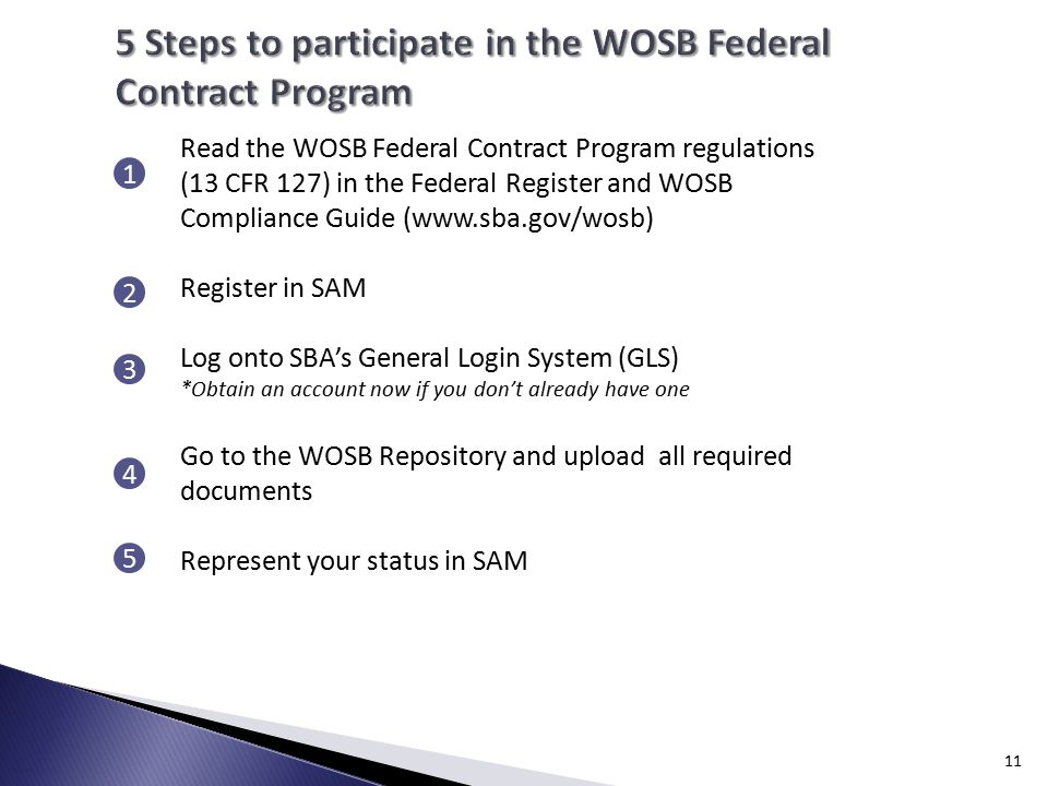 11 Read the WOSB Federal Contract Program regulations (13 CFR 127) in the Federal Register and WOSB Compliance Guide (  Register in SAM Log onto SBA's General Login System (GLS) *Obtain an account now if you don't already have one Go to the WOSB Repository and upload all required documents Represent your status in SAM