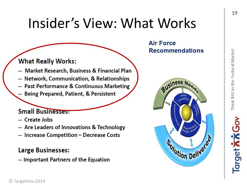 © TargetGov 2014 Insider's View: What Works Think BIG in the Federal Market 19 Air Force Recommendations