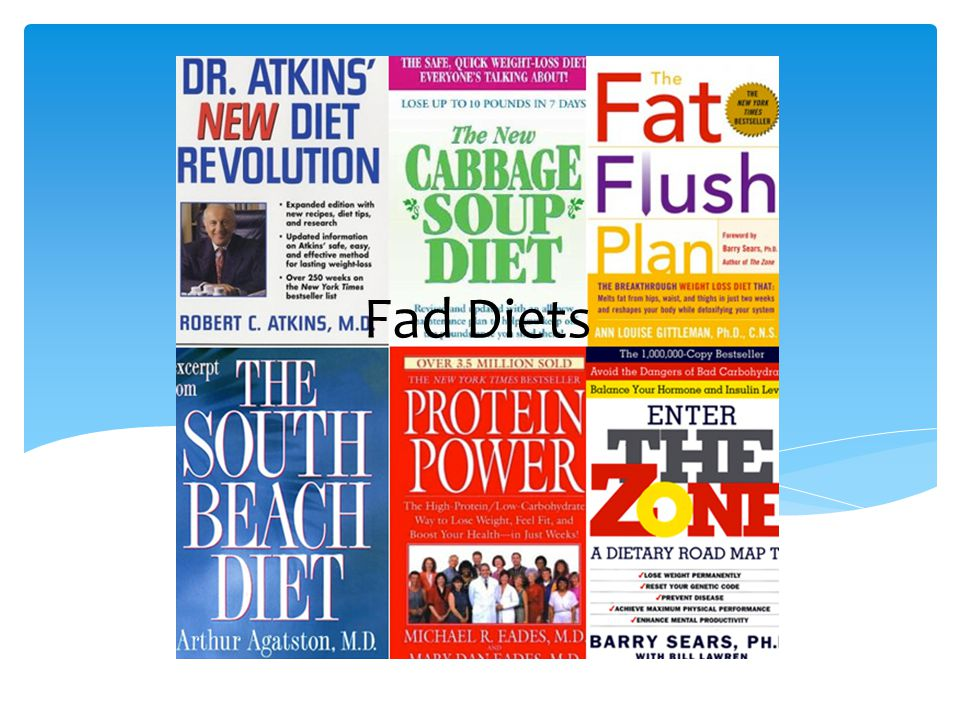 Fad Diets Dietary Supplements WHAT DO I NEED TO KNOW