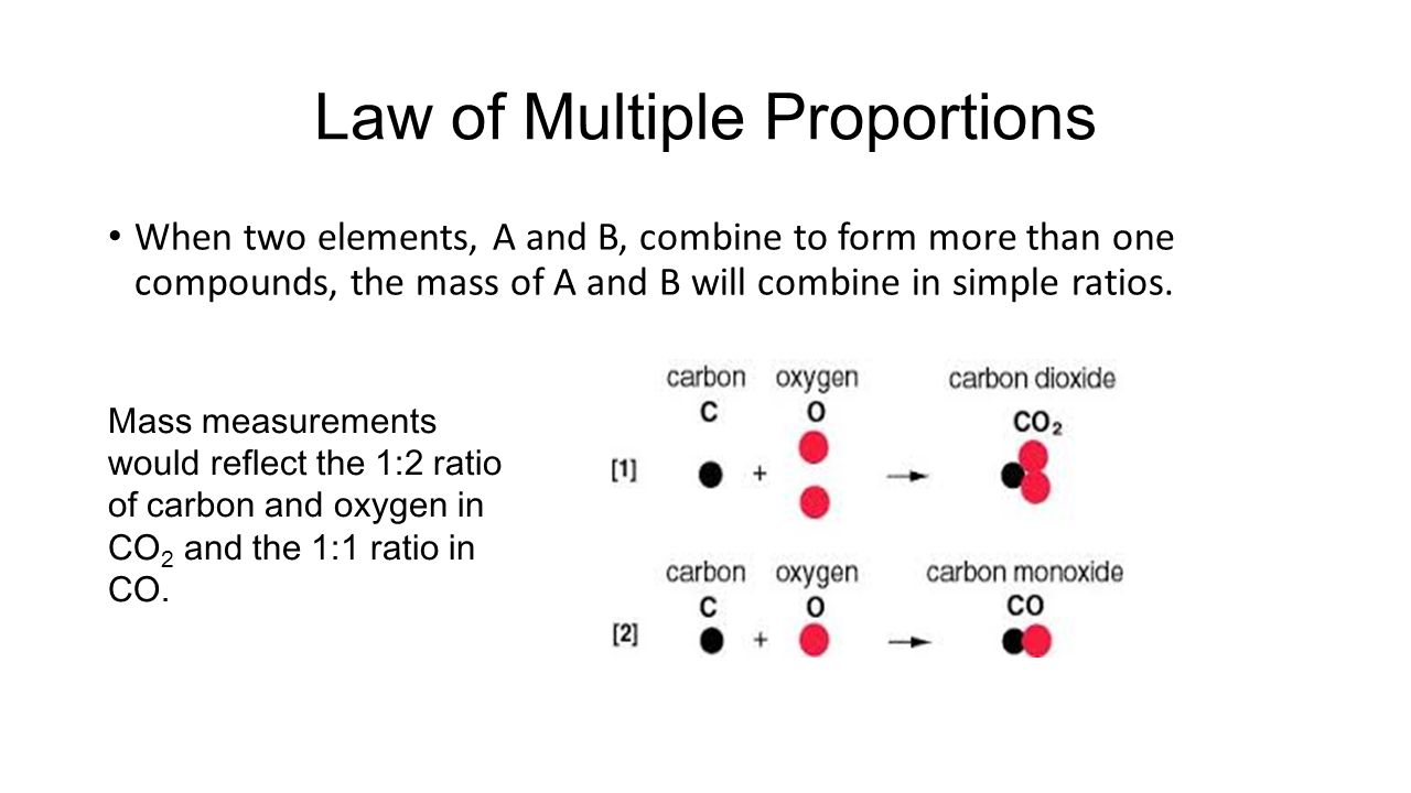 Worksheets Law Of Multiple Proportions unit six atomic structure how small is an atom ppt download law of multiple proportions when two elements a and b combine to form more