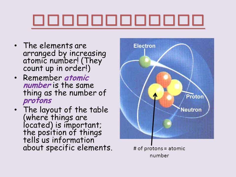 The periodic table ppt video online download organization the elements are arranged by increasing atomic number they count up in order remember atomic number is the same thing as the number of urtaz Images