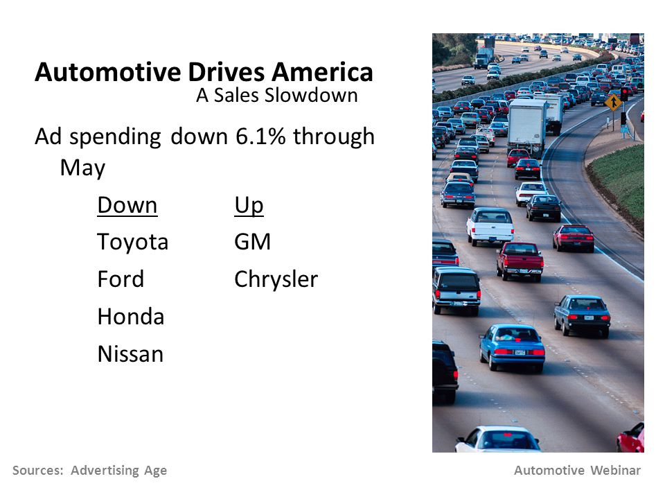 Automotive Drives America Ad spending down 6.1% through May DownUp ToyotaGM FordChrysler Honda Nissan Ad spending down 6.1% through May DownUp ToyotaGM FordChrysler Honda Nissan Automotive Webinar A Sales Slowdown Sources: Advertising Age