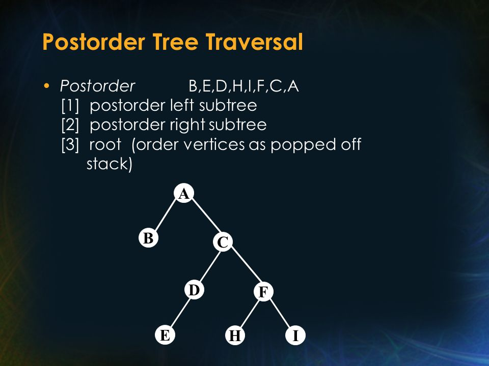 Postorder Tree Traversal PostorderB,E,D,H,I,F,C,A [1] postorder left subtree [2] postorder right subtree [3] root (order vertices as popped off stack) B A C D E F HI