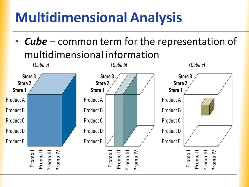 XP Multidimensional Analysis Cube – common term for the representation of multidimensional information