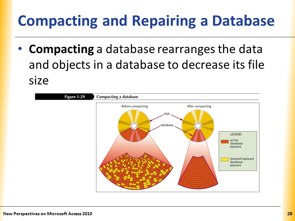 XP Compacting and Repairing a Database Compacting a database rearranges the data and objects in a database to decrease its file size New Perspectives on Microsoft Access