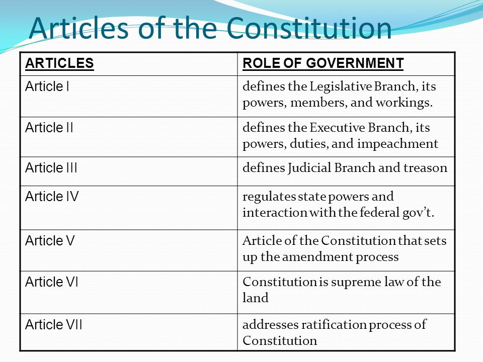 role of the us constitution and legal system in business regulation essay Excerpt reproduced from american legal action is consistent with the united states constitution or a roles in the american legal system 1.