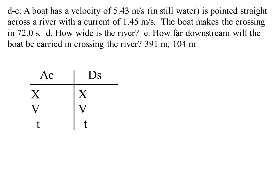 d-e: A boat has a velocity of 5.43 m/s (in still water) is pointed straight across a river with a current of 1.45 m/s.