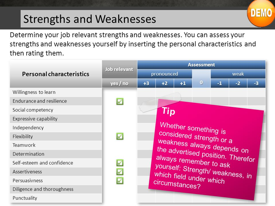 Strengths and Weaknesses Determine your job relevant strengths and weaknesses.