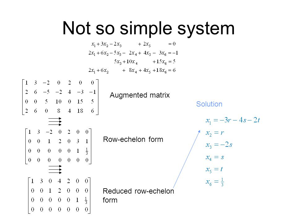Not so simple system Augmented matrix Row-echelon form Reduced row-echelon form Solution