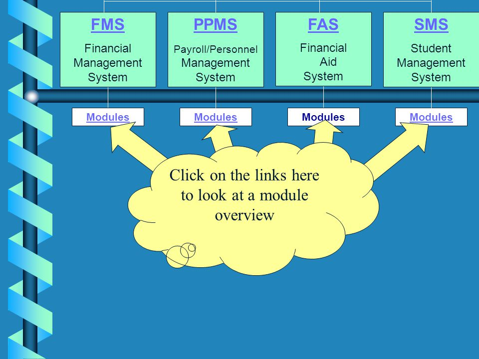 Modules FMS Financial Management System PPMS Payroll/Personnel Management System FAS Financial Aid System SMS Student Management System Click on the links here to look at a module overview