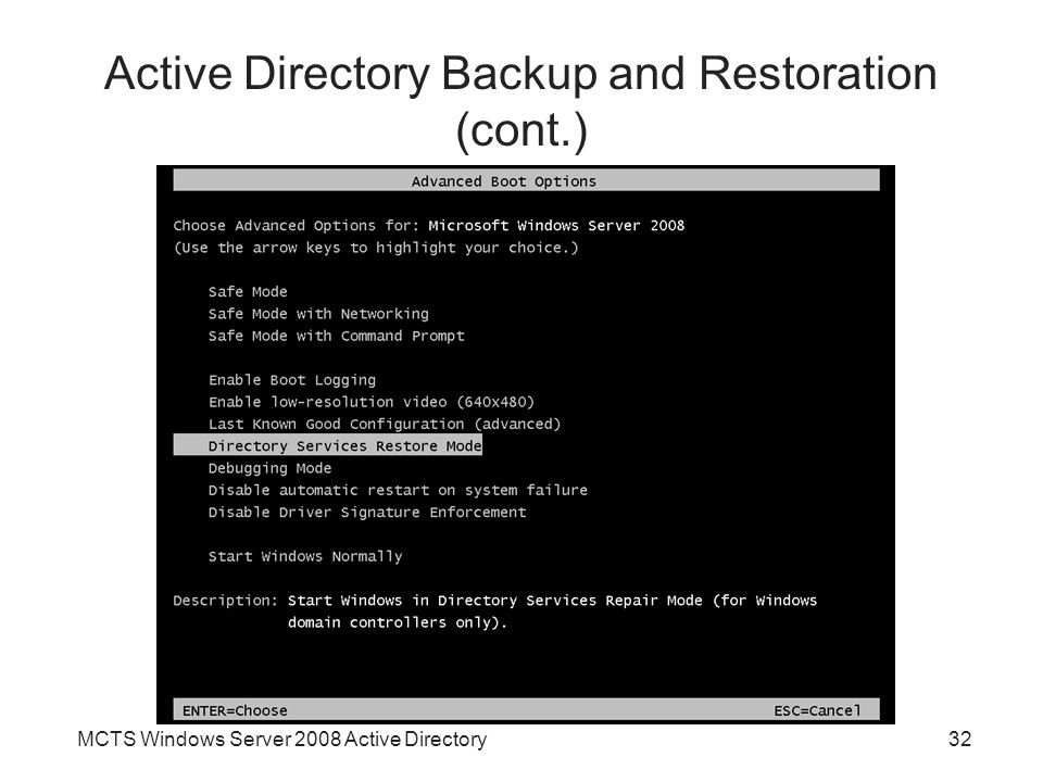MCTS Windows Server 2008 Active Directory32 Active Directory Backup and Restoration (cont.)