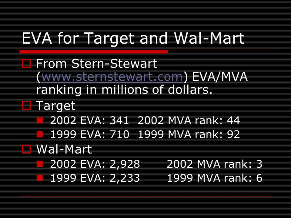 EVA for Target and Wal-Mart  From Stern-Stewart (  EVA/MVA ranking in millions of dollars.   Target 2002 EVA: MVA rank: EVA: MVA rank: 92  Wal-Mart 2002 EVA: 2, MVA rank: EVA: 2, MVA rank: 6