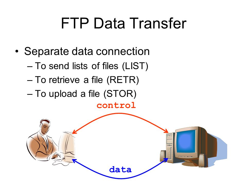 FTP Data Transfer Separate data connection –To send lists of files (LIST) –To retrieve a file (RETR) –To upload a file (STOR) control data