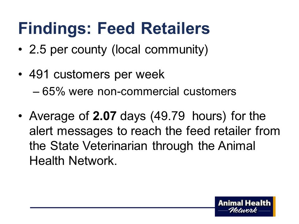 Findings: Feed Retailers 2.5 per county (local community) 491 customers per week –65% were non-commercial customers Average of 2.07 days (49.79 hours) for the alert messages to reach the feed retailer from the State Veterinarian through the Animal Health Network.