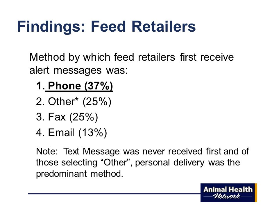 Findings: Feed Retailers Method by which feed retailers first receive alert messages was: 1.