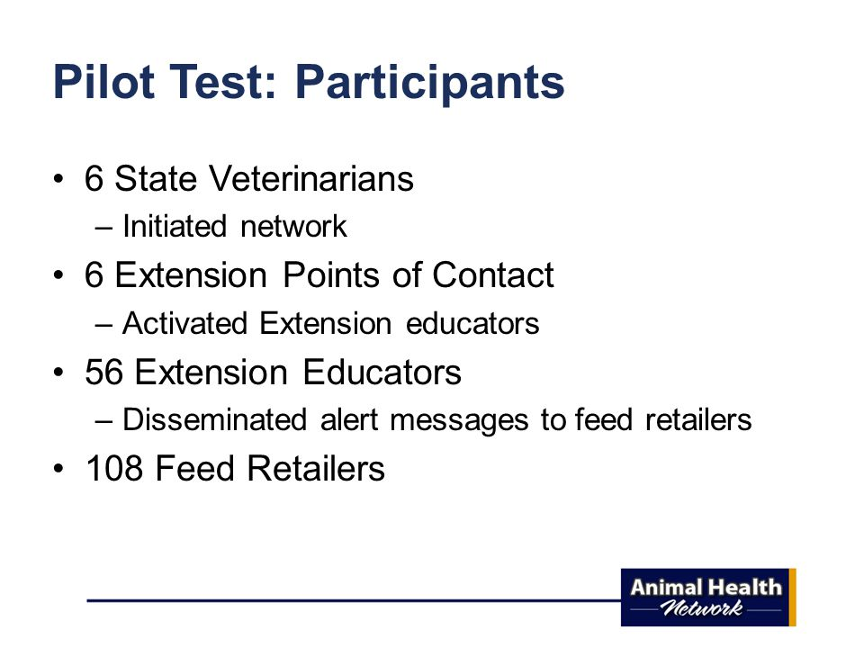 Pilot Test: Participants 6 State Veterinarians –Initiated network 6 Extension Points of Contact –Activated Extension educators 56 Extension Educators –Disseminated alert messages to feed retailers 108 Feed Retailers