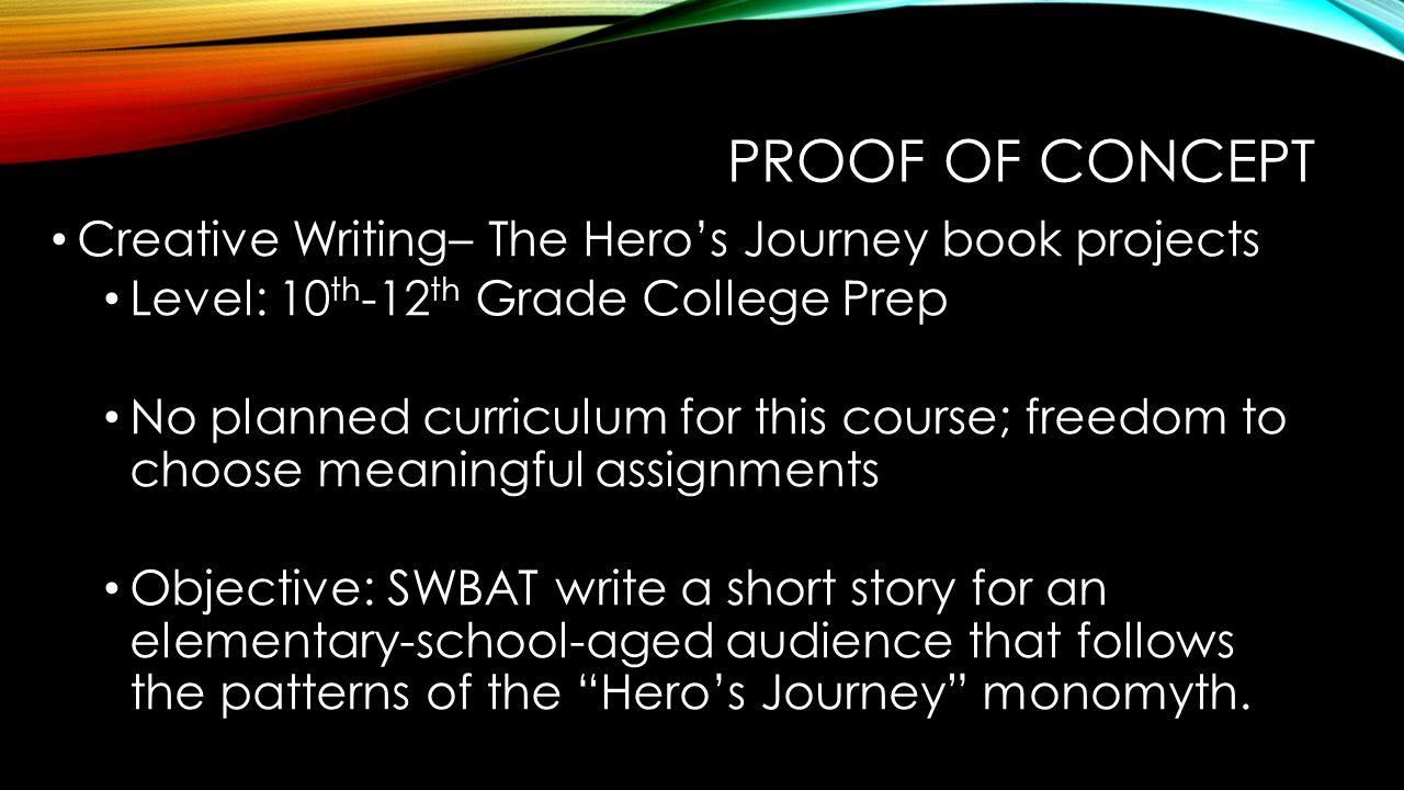 Creative Writing Curriculum For High School