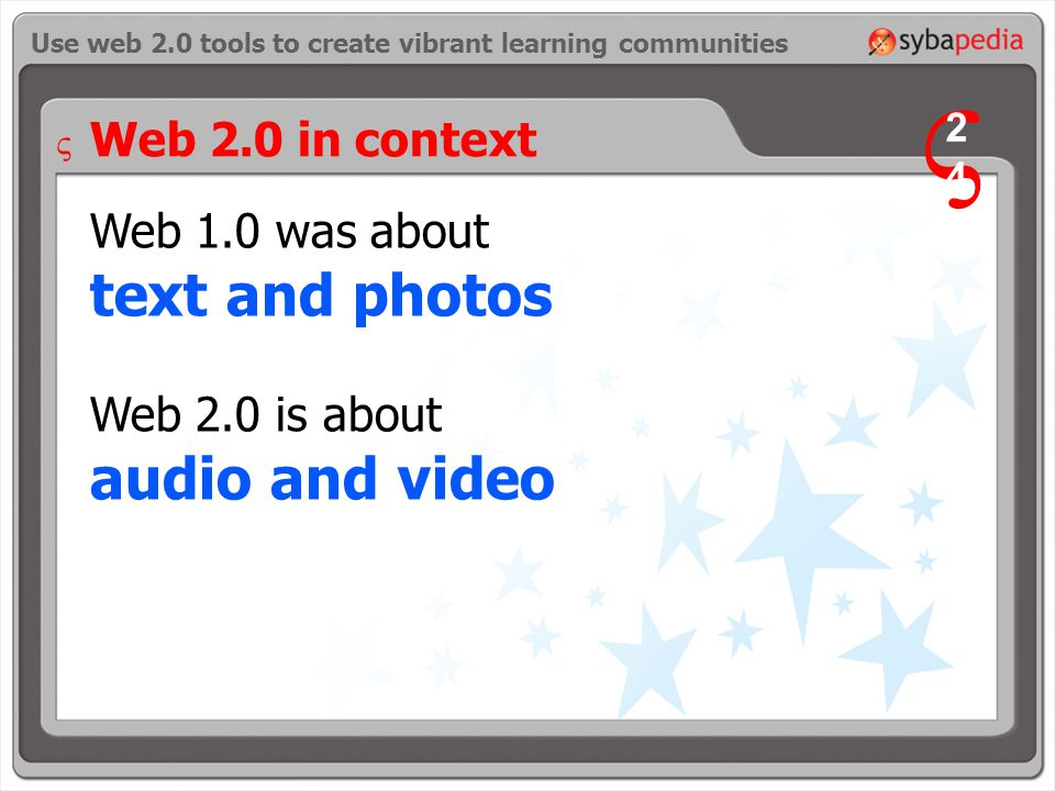 Web 1.0 was about text and photos Web 2.0 is about audio and video Use web 2.0 tools to create vibrant learning communities Web 2.0 in context V 2424 V