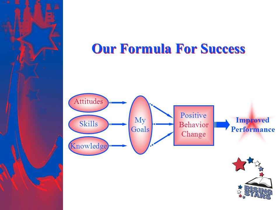 Attitudes Skills Knowledge My Goals Positive Behavior Change Improved Performance Our Formula For Success