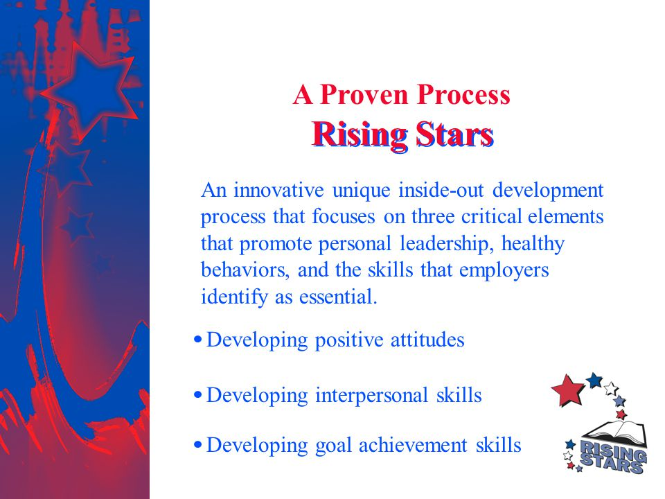 Rising Stars A Proven Process Rising Stars An innovative unique inside-out development process that focuses on three critical elements that promote pe