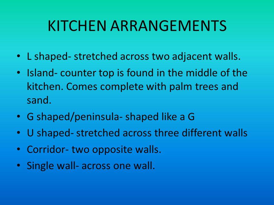 KITCHEN ARRANGEMENTS L shaped  stretched across two adjacent walls. ARCHITECTUAL DRAWING TYPES BY  WESLEY   AUSTIN  BATH ARRANGEMENTS