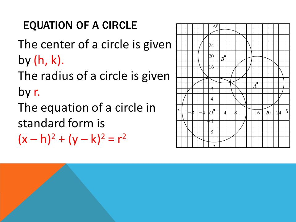 EQUATION OF A CIRCLE The center of a circle is given by (h, k).