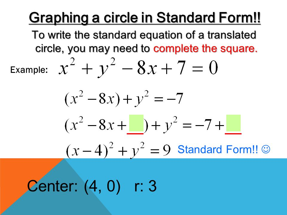 Graphing a circle in Standard Form!.