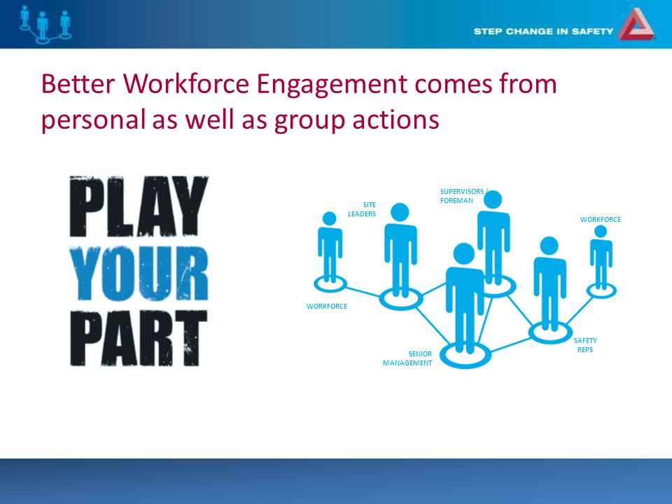 Better Workforce Engagement comes from personal as well as group actions SENIOR MANAGEMENT SITE LEADERS SUPERVISORS / FOREMAN SAFETY REPS WORKFORCE