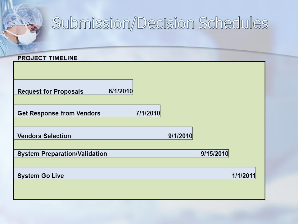 PROJECT TIMELINE Request for Proposals6/1/2010 Get Response from Vendors7/1/2010 Vendors Selection 9/1/2010 System Preparation/Validation 9/15/2010 System Go Live 1/1/2011