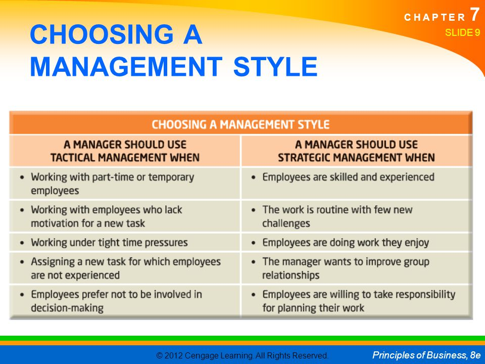 © 2012 Cengage Learning. All Rights Reserved. Principles of Business, 8e C H A P T E R 7 SLIDE 9 CHOOSING A MANAGEMENT STYLE