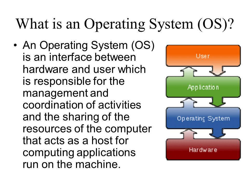 What is an Operating System (OS).