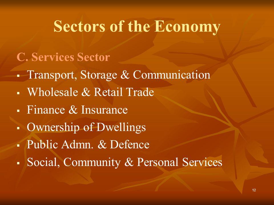 12 Sectors of the Economy C.