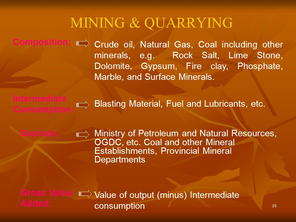 25 MINING & QUARRYING Value of output (minus) Intermediate consumption Gross Value Added: Ministry of Petroleum and Natural Resources, OGDC, etc.