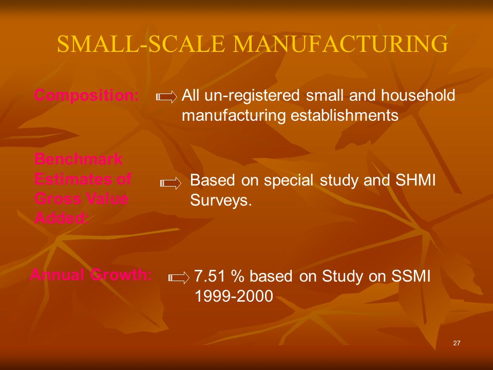 27 SMALL-SCALE MANUFACTURING 7.51 % based on Study on SSMI 1999-2000 Annual Growth: Based on special study and SHMI Surveys.