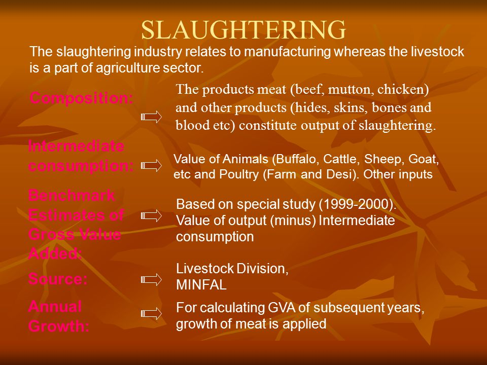 SLAUGHTERING The products meat (beef, mutton, chicken) and other products (hides, skins, bones and blood etc) constitute output of slaughtering.