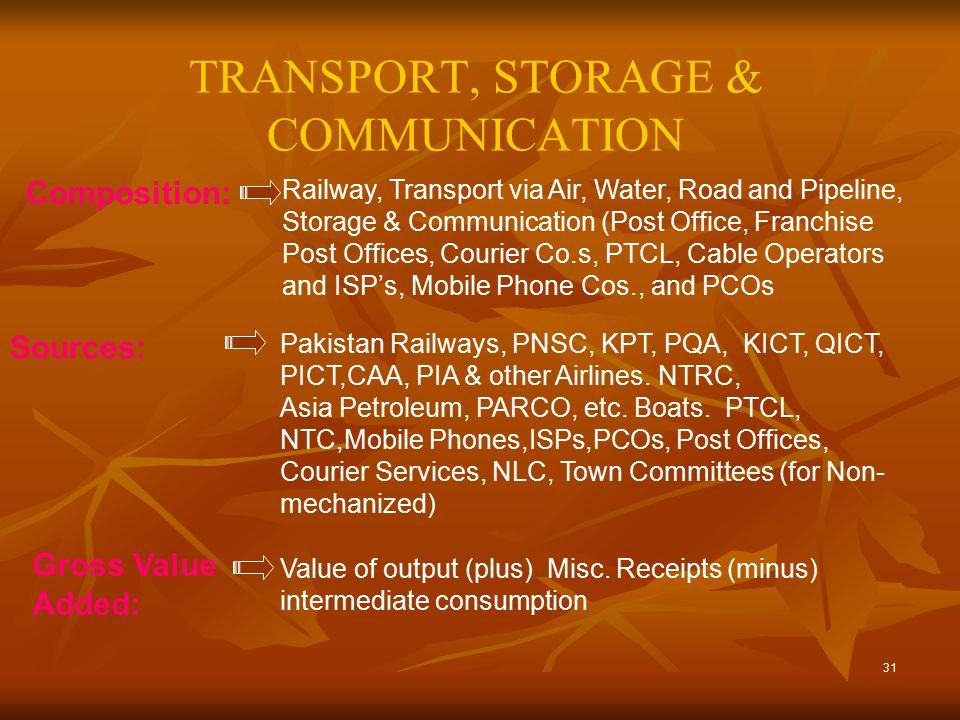 31 TRANSPORT, STORAGE & COMMUNICATION Value of output (plus) Misc.