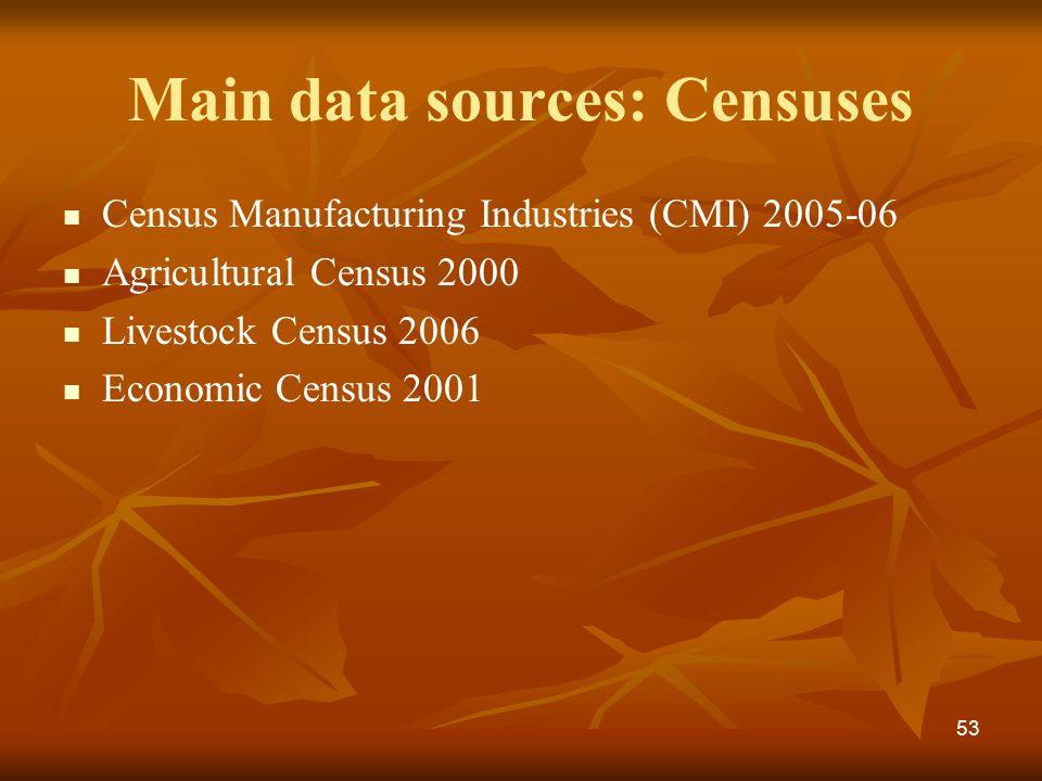 Main data sources: Censuses Census Manufacturing Industries (CMI) 2005-06 Agricultural Census 2000 Livestock Census 2006 Economic Census 2001 53