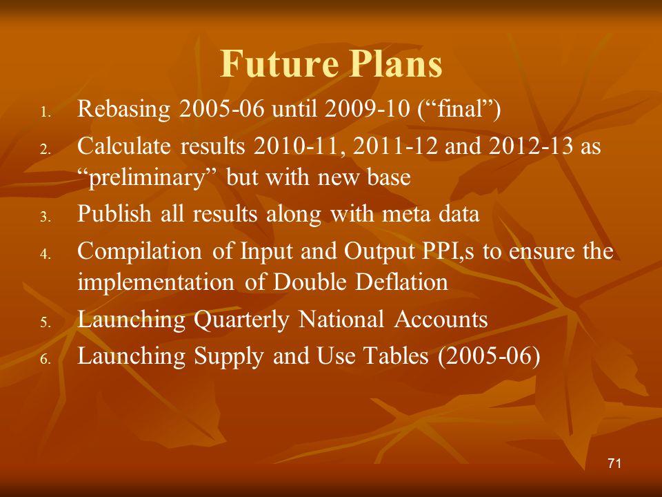 Future Plans 1. 1. Rebasing 2005-06 until 2009-10 ( final ) 2.