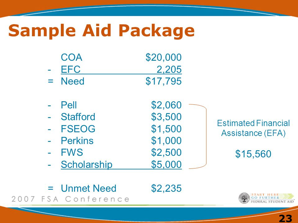 23 Sample Aid Package COA$20,000 - EFC2,205 =Need$17,795 -Pell$2,060 -Stafford$3,500 -FSEOG$1,500 -Perkins$1,000 -FWS$2,500 -Scholarship$5,000 =Unmet Need$2,235 Estimated Financial Assistance (EFA) $15,560