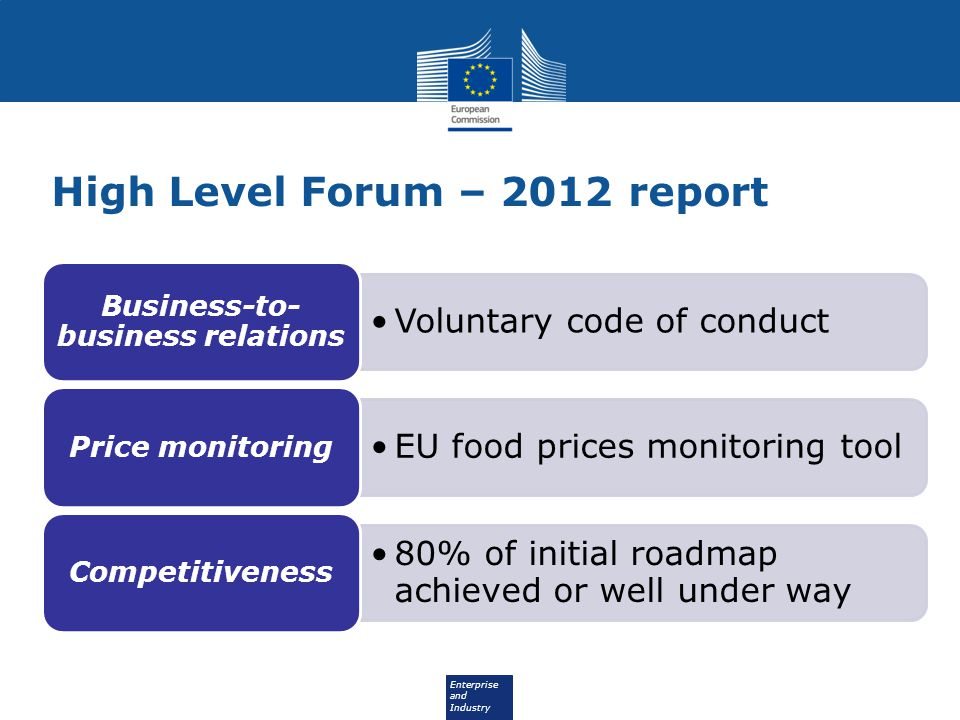 Enterprise and Industry High Level Forum – 2012 report Voluntary code of conduct Business-to- business relations EU food prices monitoring tool Price monitoring 80% of initial roadmap achieved or well under way Competitiveness