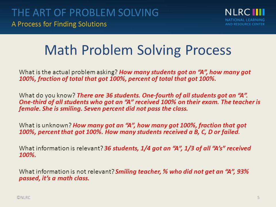 Art Of The Problem Solving