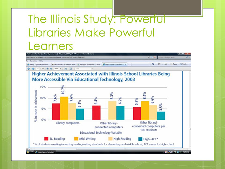 The Illinois Study: Powerful Libraries Make Powerful Learners