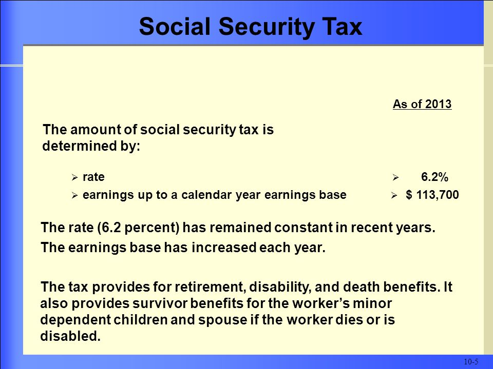 Social Security Tax The rate (6.2 percent) has remained constant in recent years.