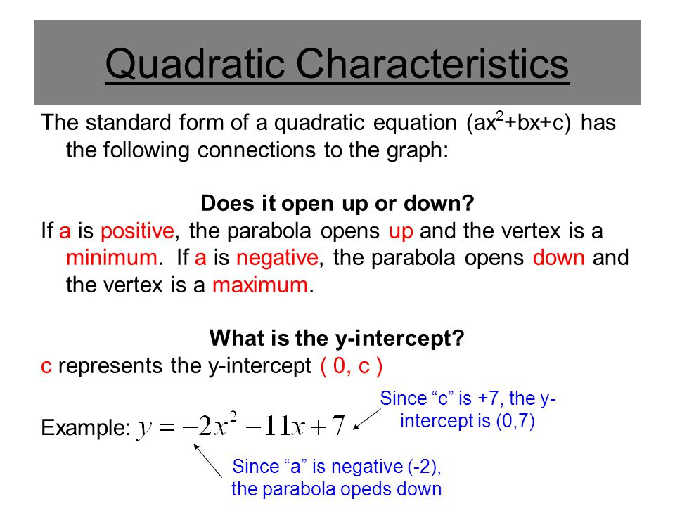 Characteristics Of A Parabola In Standard Form Quadratic Vocabulary